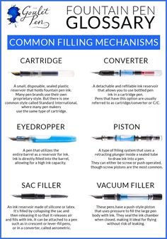 Goulet Pens Blog: FP101 - Filling Mechanisms