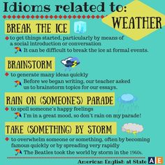 There's a lot of English expressions about weather!!