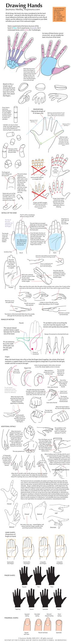 Drawing Hands by `majnouna on deviantART