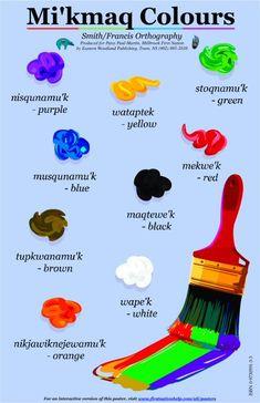 Mi'kmaq colours