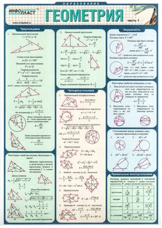 57 Trendy Ideas For Math Games Algebra Learning Kids Education, Education College, Education City, Math Formulas, Learn Russian, Educational Websites, Science, Math For Kids, School Hacks