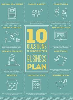 How to plan a business project
