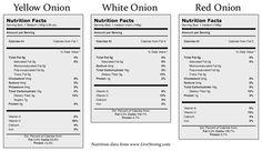 23 Amazing Health Benefits Of Onions
