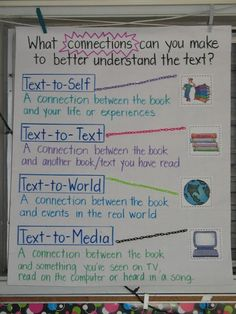 Making Connections. I like the text to media connection...great addition!