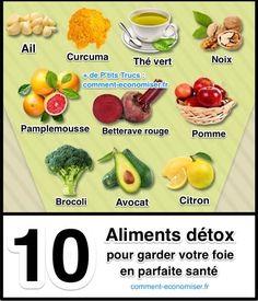 Les 10 Meilleurs Aliments Détox Pour Garder Votre Foie en PARFAITE SANTÉ.