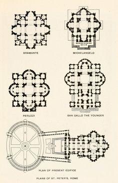 """archimaps: """" Various plans of St. Peter's, Vatican """""""