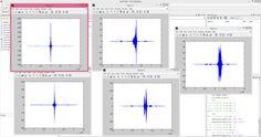 Speech Recognition in MATLAB using correlation,Speech Recognition in MATLAB, correlation in matlab, matlab speech recognition