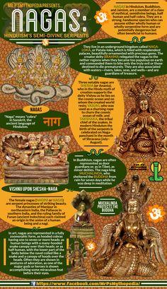 The semi-divine half-serpent, half-man beings of Hindu mythology, the NAGA. Magical Creatures, Fantasy Creatures, World Mythology, Legends And Myths, World Religions, Mystique, Mythological Creatures, Hindu Art, Gods And Goddesses