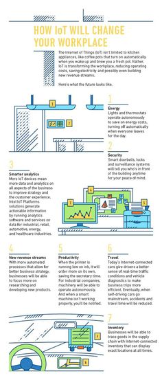 How IoT will change the workplace [Infographic]