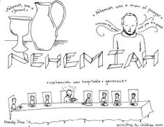 Book Of Nehemiah Coloring Page