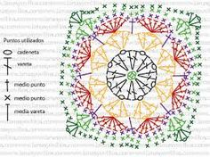 Transcendent Crochet a Solid Granny Square Ideas. Inconceivable Crochet a Solid Granny Square Ideas. Granny Square Crochet Pattern, Crochet Diagram, Crochet Stitches Patterns, Crochet Chart, Crochet Motif, Diy Crochet, Crochet Squares, Grannies Crochet, Crochet Blocks
