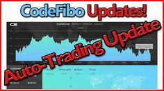 CodeFibo Software Auto-Trading Updates