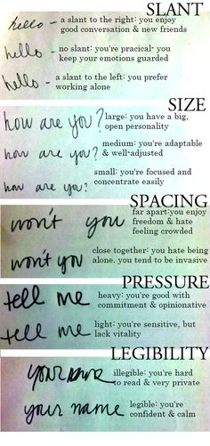 What Your #Handwriting Says About You! Brought to you by Shoplet - everything for your business. #PersonalityTest