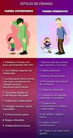 Los míos son autoritarios :'v Kids And Parenting, Parenting Hacks, Mindfulness For Kids, Funny Spanish Memes, Flipped Classroom, Positive Discipline, Mo S, Early Childhood Education, Social Work