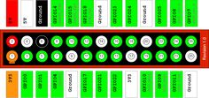 http://www.raspberrypi-spy.co.uk/2012/06/simple-guide-to-the-rpi-gpio-header-and-pins/