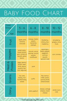 s your baby ready for starting solids? Make sure they're showing the signs befor… s your baby ready for starting solids? Make sure they're showing the signs before you dive in. Baby Food 5 Months, 7 Month Old Baby Food, 5 Month Old Baby, 4 Months, Baby Food Schedule, Baby Feeding Schedule, 5 Month Old Schedule, Baby Feeding Chart, Starting Solids Baby