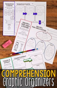 Reading Comprehension can be difficult but with these Reading Comprehension Graphic Organizers, students are supported via sentence frames and vocabulary suggestions specific to the comprehension skill or strategy. Students will learn to discuss and write