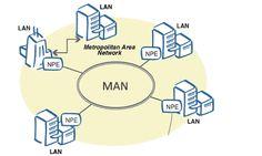 redes de computo man - Buscar con Google