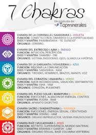 Full Chakra Healing Music With Binaural Beats and Isochronic Tones 7 Chakras, Chakra Meditation, Kundalini Yoga, Chakra Healing, Hata Yoga, Ayurveda, Mudras, Religion, Yoga Mantras