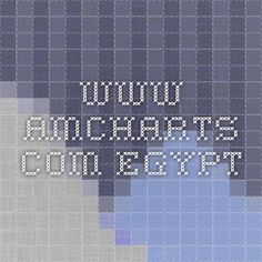 www.amcharts.com  Egypt Ancient Egypt For Kids, Tech Companies, Company Logo, Map, Free, Location Map, Maps