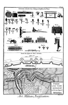 Star Fort, Military Engineering, Mystery Of History, Fortification, Technical Drawing, Star Shape, 16th Century, Wwi, Warfare