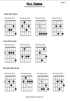 Jazz Chords pg2:  9th Chords | Discover Guitar Online, Learn to Play Guitar