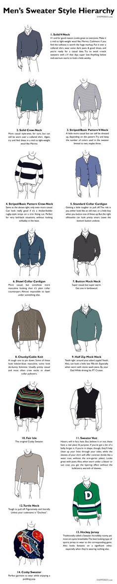 men's sweater style