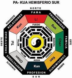 La zona feng shui de riqueza y prosperidad ojo con los - Feng shui dinero prosperidad ...