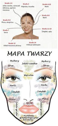 Gesicht Karte - New Ideas Healthy Women, Healthy Tips, Healthy Skin, Health And Beauty, Health And Wellness, Health Fitness, Lemon Health Benefits, Psoriasis Diet, Face Mapping