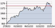 Έντονο παρασκήνιο για την τραπεζική ενοποίηση - Capital.gr