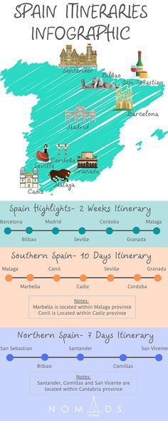 Discover the most complete Spain itineraries for a perfect vacation. Choose between road trip or maybe traveling by train. In this guide, you'll find maps, routes, things to do, where to stay and much more. Travel Goals, Travel Advice, Travel Guides, Travel Tips, Road Trip Europe, Travelling Europe, Traveling, Ohio, Backpacking Spain
