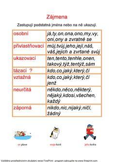 slovnI-druhy-ucebnice6.jpg (1240×1754)