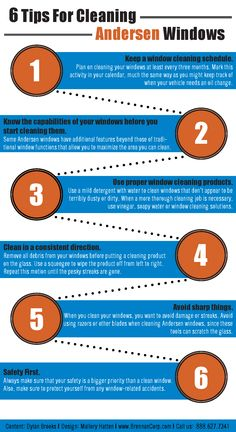Cleaning your Andersen windows is a breeze with this six-step process! Check out our easy-to-read infographic.