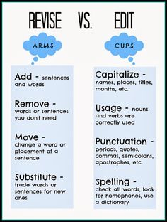 Revise Vs Edit Free Printable. Great for teaching middle school. Remember it as…