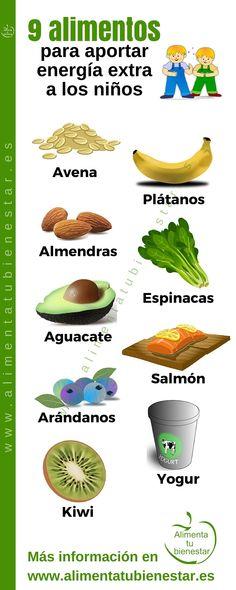 Alimentos para un aporte de energía extra en niños #alimentatubienestar