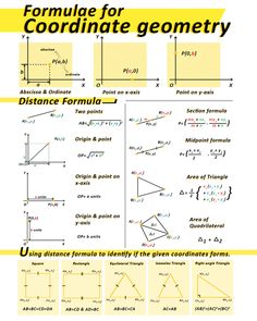 Do you think finding the area of a triangle and a quadrilateral is a rocket science? Geometry Proofs, Geometry Worksheets, Geometry Help, Mathematics Geometry, Free Worksheets, Math Formula Sheet, Math Tutorials, Maths Tricks, Math Cheat Sheet