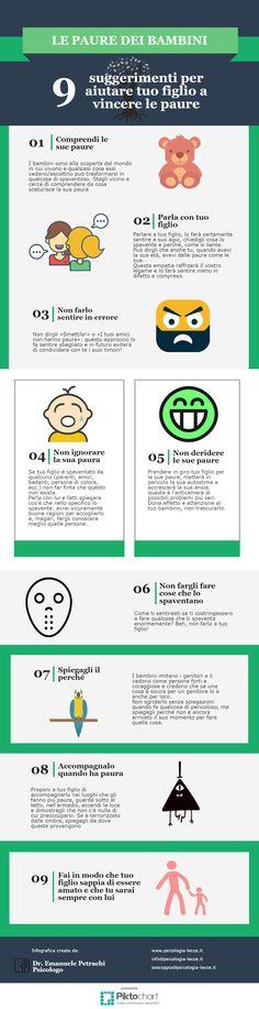 Tante volte i nostri #bambini hanno #paura di cose che per noi adulti sono irrilevanti. Di seguito troverete un'#infografica con 9 suggerimenti utili su come aiutare vostro #figlio a vincere i suoi timori e stargli vicino! #psicologia #psicoterapia #genitori #mamma #papà