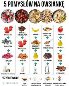 Simple rules for knowing when to eat a snack You feel hungry between meals (even in the evening) Feeling hungry between meals is normal for some people. So do not be embarrassed to eat something. But do not eat if you are… Continue Reading → Yummy Healthy Snacks, Healthy Drinks, Healthy Recipes, Healthy Food, Drink Recipes, Nutrition Drinks, Healthy Breakfasts, Raw Food, Clean Eating Snacks