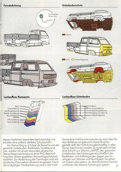 Volkswagen Transporter, Vw Bus T3, Transporter T3, Volkswagen Bus, Vw Camper, Vw Transporter Dimensions, Vw Tent, 1958 Chevy Impala, Bus Art