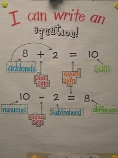 Students must be able to understand and master equations. This display could be especially beneficial to first grade students. !st grade math: Algebra - Work with addition and subtraction equations. 7. Understand the meaning of the equal sign, and determine if equations involving addition and subtraction are true or false. 8. Determine the unknown whole number in an addition or subtraction equation. Determine the unknown number that makes the equation true.