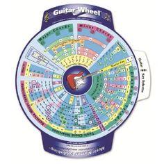 Guitar Wheel Music Theory Educational Tool --- http://www.amazon.com/Guitar-Wheel-Music-Theory-Educational/dp/B001DW6RJC/?tag=ams06-20