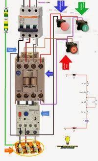 Esquemas eléctricos: Paro de emergencia
