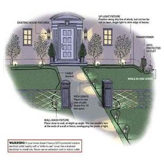 Our step-by-step guide to illuminating your walkway. | Illustration: Gregory Nemec | thisoldhouse.com