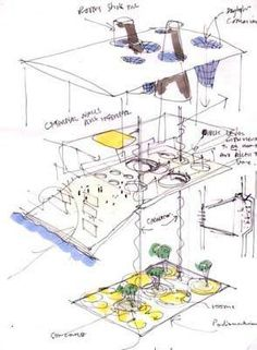 Richard Rogers sketches of the Senedd, National Assembly for Wales.