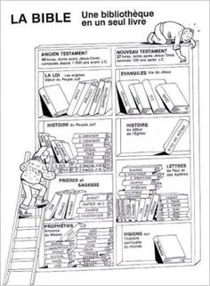 livres de la Bible