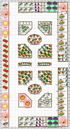 Garden plan - Potager revised This plan could easily be for . - Garden plan – Potager revised This plan could easily be …, - Plan Potager, Potager Garden, Veg Garden, Vegetable Garden Design, Garden Care, Garden Landscaping, Vegetable Gardening, Summer Garden, Edible Garden