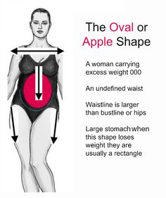 de2cf1790 78 Best Apple Body Shape Clothes images