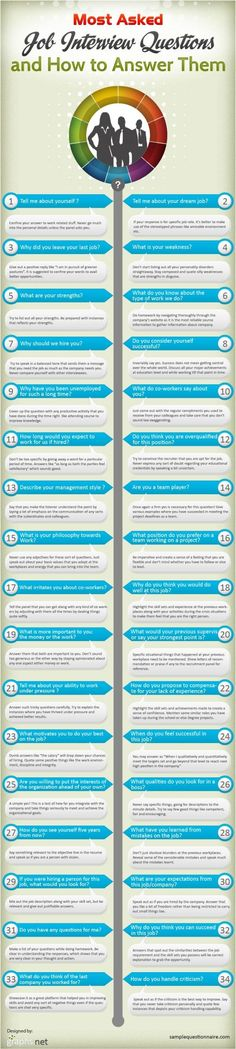 FOR MELISSA: Most asked interview questions and how answer. Good graphic.  Don't click through to the website though. It's spam trying to sell you shoes.