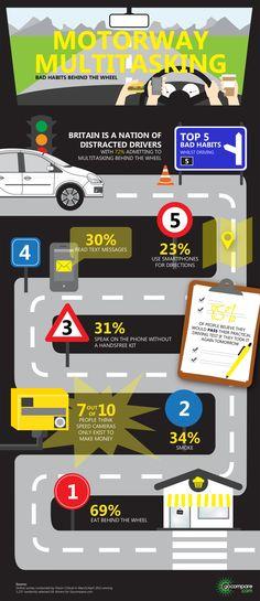 Bad Habits Behind The Wheel [INFOGRAPHIC] #habits#wheel