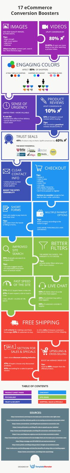How to improve conversion rate of online store? Learn from 17 eCommerce Conversion Boosters Infographic.